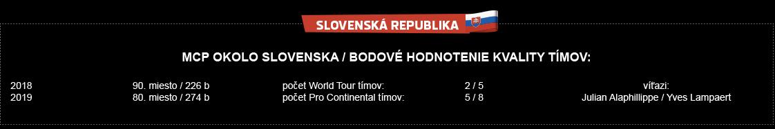 hodnotenie uci slovenska republika