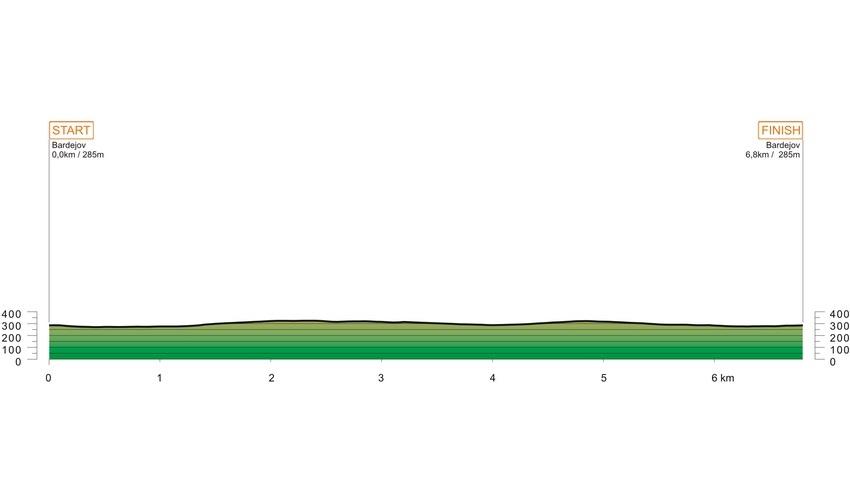 2019 - etapa 1b - profil